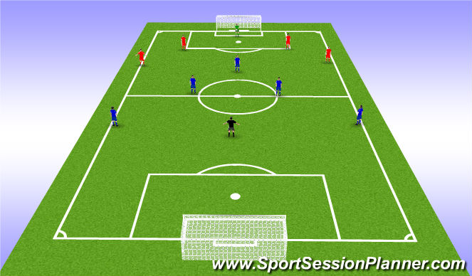 Football/Soccer Session Plan Drill (Colour): 4-5-1 shaping