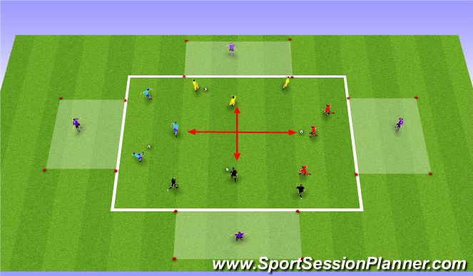 Football/Soccer Session Plan Drill (Colour): Playing Forward at Pace - Unopposed
