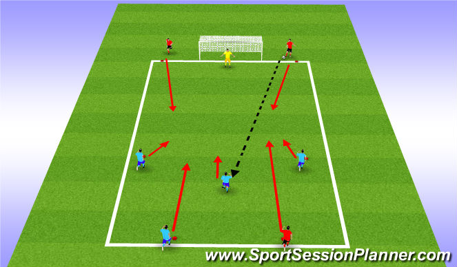 Football/Soccer Session Plan Drill (Colour): Playing Forward at Pace - Opposed