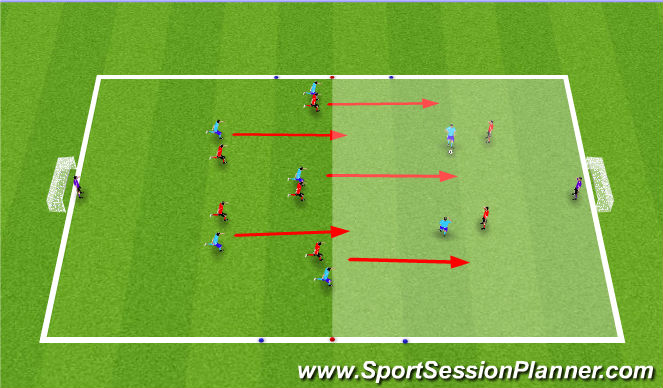 Football/Soccer Session Plan Drill (Colour): Playing Forward at Pace - SSG