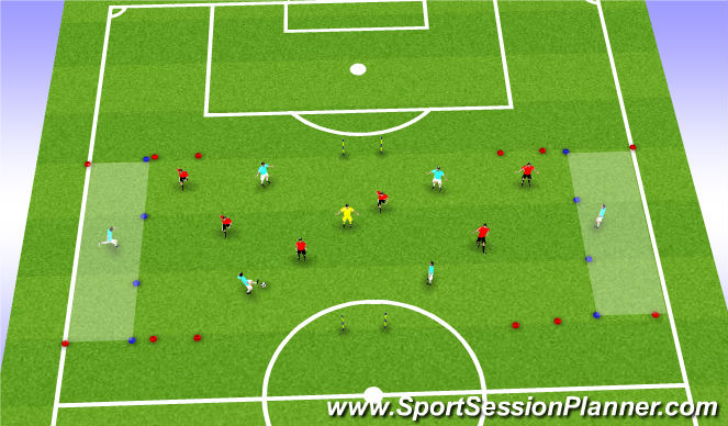 Football/Soccer Session Plan Drill (Colour): SII Small Sided Activity 3 Goals Switch Game
