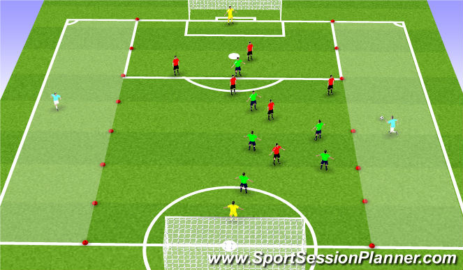 Football/Soccer Session Plan Drill (Colour): SIII Expanded Small Side Activity Wide Channel Play-Crossing