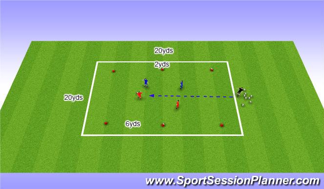 Football/Soccer Session Plan Drill (Colour): Stop & Start - Coerver