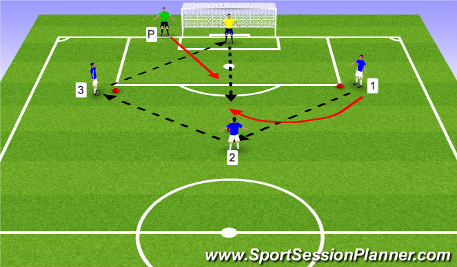 Football/Soccer Session Plan Drill (Colour): Passing Diamond - Shot