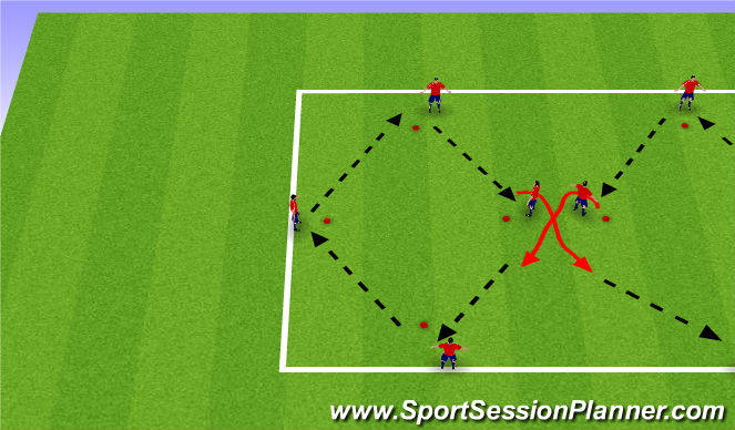 Football/Soccer Session Plan Drill (Colour): Diamond Passing sequence with a turn