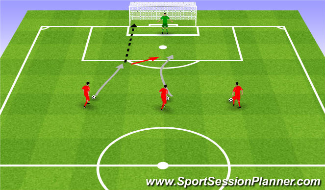 Football/Soccer Session Plan Drill (Colour): 1v0, 1v1, 1v2.