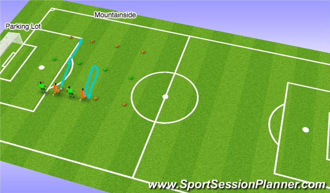 Football/Soccer Session Plan Drill (Colour): awareness