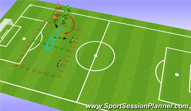 Football/Soccer Session Plan Drill (Colour): cuts to goal