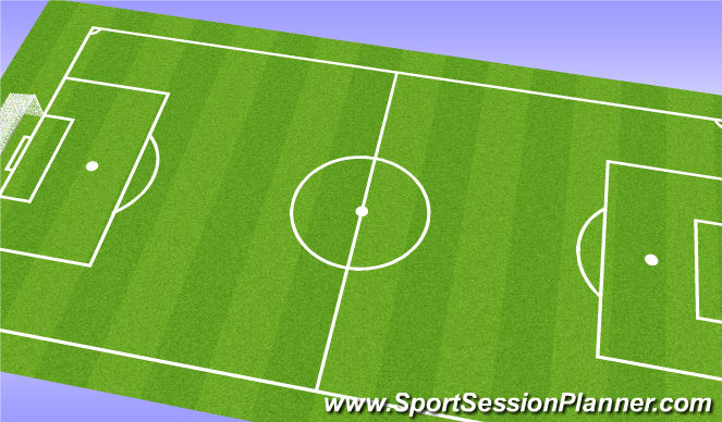 Football/Soccer Session Plan Drill (Colour): finish with scrimmage