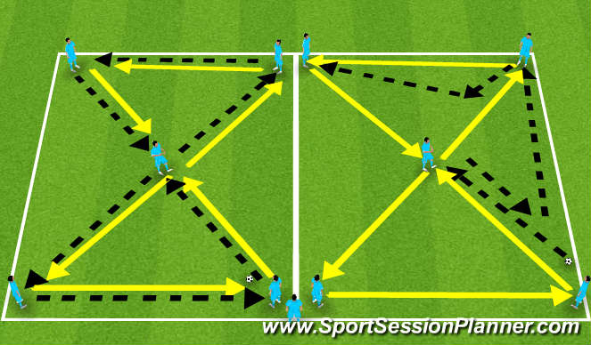 Football/Soccer Session Plan Drill (Colour): Speed of Play Warmup