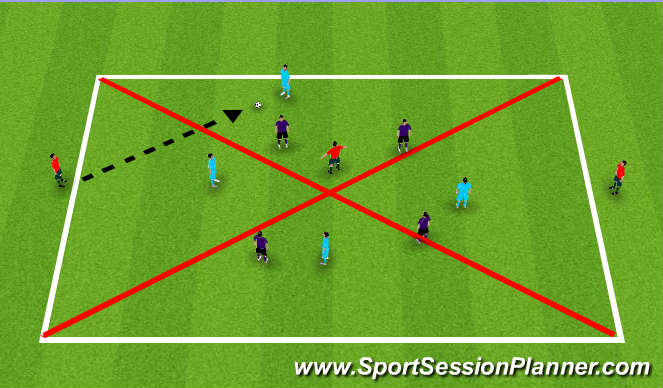 Football/Soccer Session Plan Drill (Colour): 4 vs. 4 +1 With Targets
