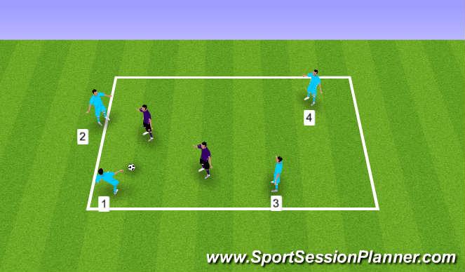 Football/Soccer Session Plan Drill (Colour): 4 vs. 2 Possession