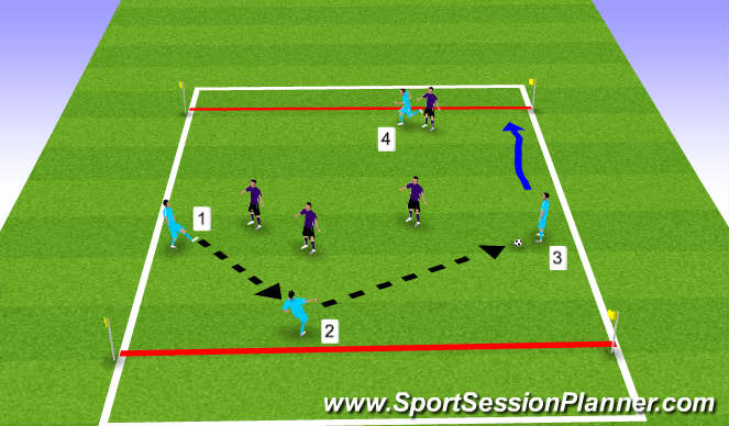 Football/Soccer Session Plan Drill (Colour): 4 vs. 4 to End Zones