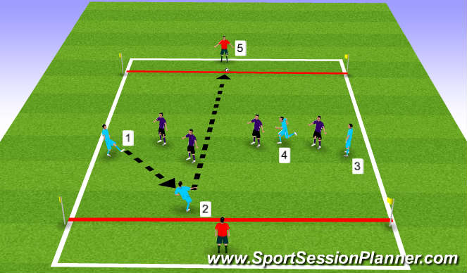 Football/Soccer Session Plan Drill (Colour): 4 vs. 4 Plus Targets to End Zones