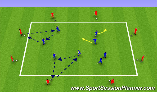 Football/Soccer Session Plan Drill (Colour): UEFA B Midfield Support Warm-Up