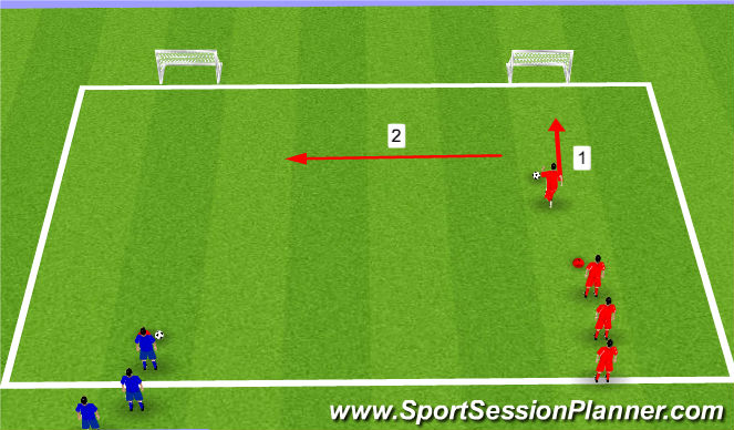 Football/Soccer Session Plan Drill (Colour): 1v1's - shoot and defend