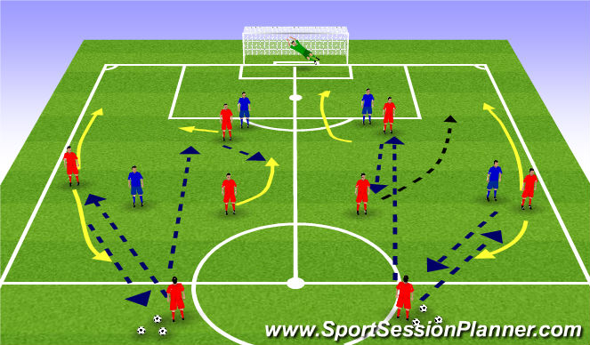 Football/Soccer Session Plan Drill (Colour): UEFA B Midfield Support Component 1