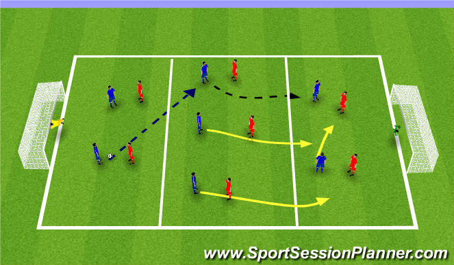 Football/Soccer Session Plan Drill (Colour): UEFA B Midfield Support Component 2