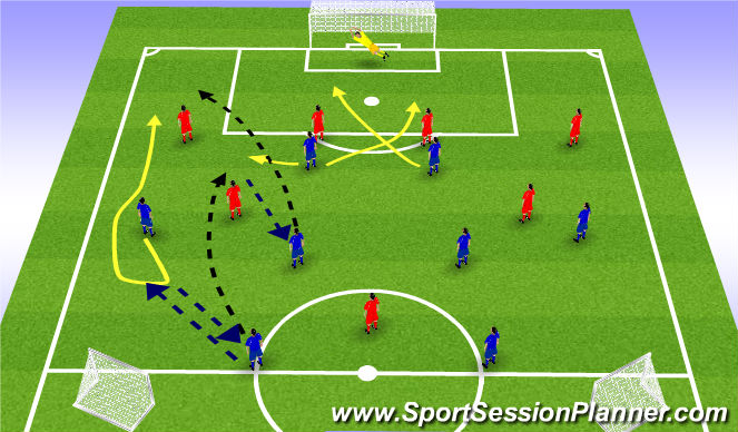Football/Soccer Session Plan Drill (Colour): UEFA B Midfield Support Phase of Play