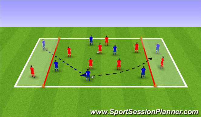Football/Soccer Session Plan Drill (Colour): UEFA B Switch of Play Warm-Up