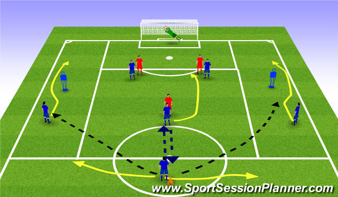 Football/Soccer Session Plan Drill (Colour): UEFA B Switch of Play Component 1