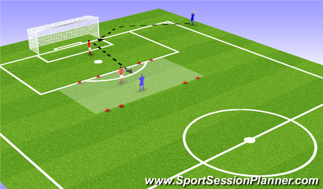 Football/Soccer Session Plan Drill (Colour): Position specific training