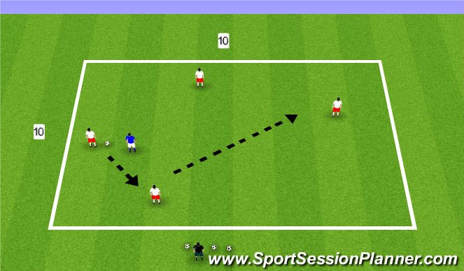 Football/Soccer Session Plan Drill (Colour): 4 v 1 or 5 v 2 rondo