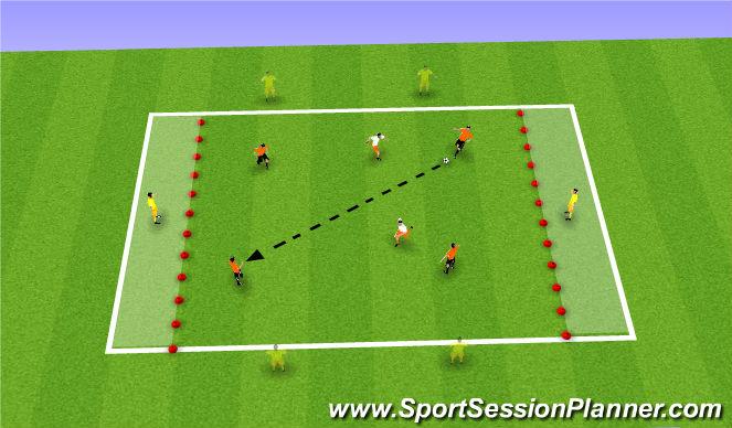 Football/Soccer Session Plan Drill (Colour): 4v2+2