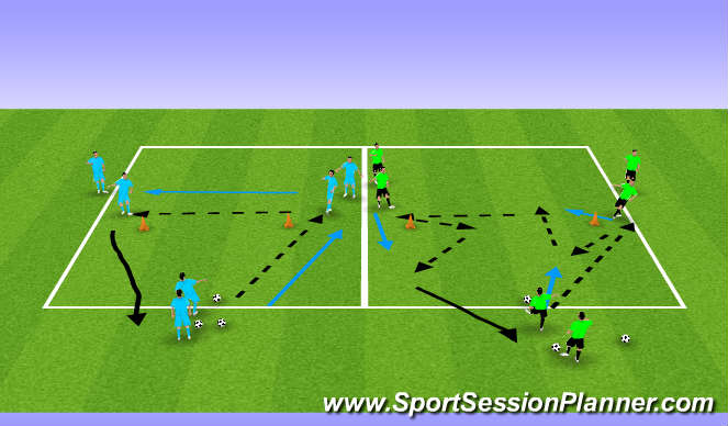 Football/Soccer Session Plan Drill (Colour): TSM exercise 1 and 2