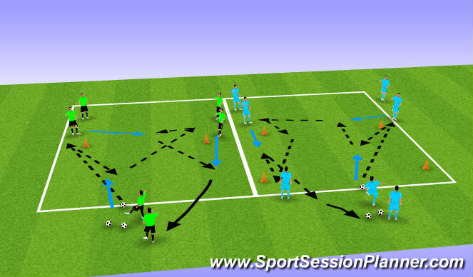Football/Soccer Session Plan Drill (Colour): TSM exercise 3 and 4