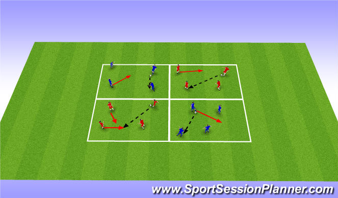 Football/Soccer Session Plan Drill (Colour): Warm Up - Four Boxes