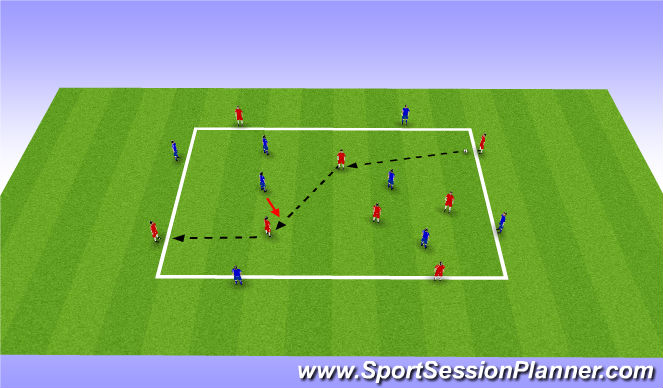 Football/Soccer Session Plan Drill (Colour): Component 1 - Possession Box