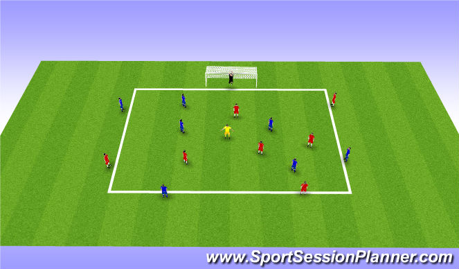 Football/Soccer Session Plan Drill (Colour): Component 2 - Possession with Goal