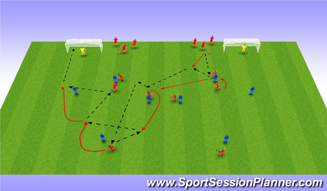 Football/Soccer Session Plan Drill (Colour): п.+зав.