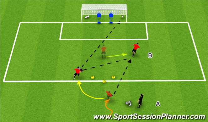 Football/Soccer Session Plan Drill (Colour): Decision Making Inside The Penalty Box