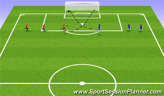 Football/Soccer Session Plan Drill (Colour): Shooting across the body