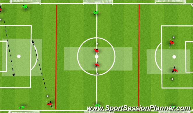 Football/Soccer Session Plan Drill (Colour): 3 station challenge