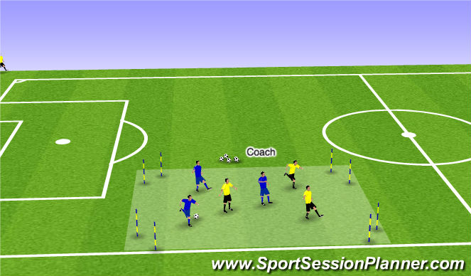 Football/Soccer Session Plan Drill (Colour): Corner Gates