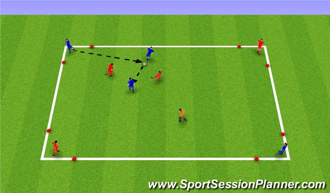 Football/Soccer Session Plan Drill (Colour): Upphitun