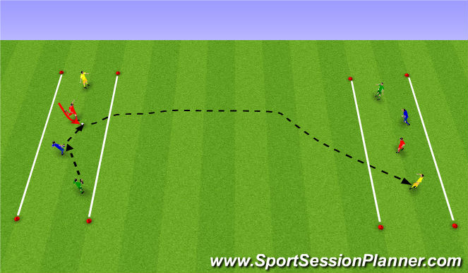 Football/Soccer Session Plan Drill (Colour): Tækni þjálfun