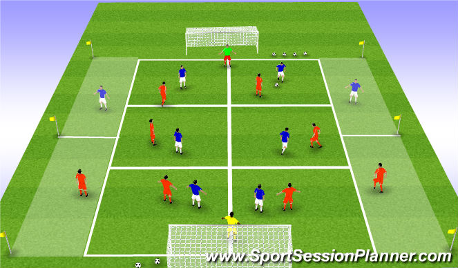Football/Soccer Session Plan Drill (Colour): Positive Forward Play in a  SSG