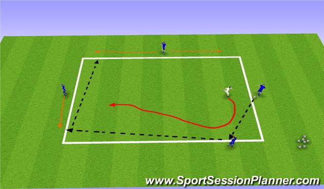 Football/Soccer Session Plan Drill (Colour): 4v1