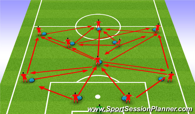 Football/Soccer Session Plan Drill (Colour): Team shape passing warm up