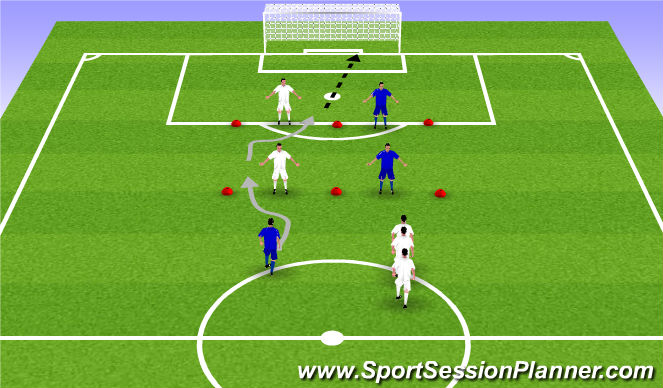 Football/Soccer Session Plan Drill (Colour): Warm Up - 1v1s