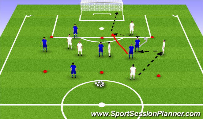 Football/Soccer Session Plan Drill (Colour): 4v2 counter to big goal