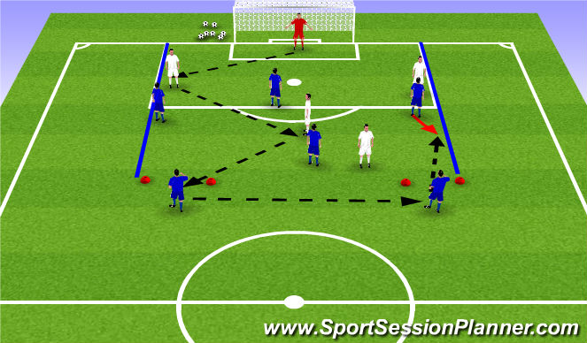 Football/Soccer Session Plan Drill (Colour): 4v4 with transitions
