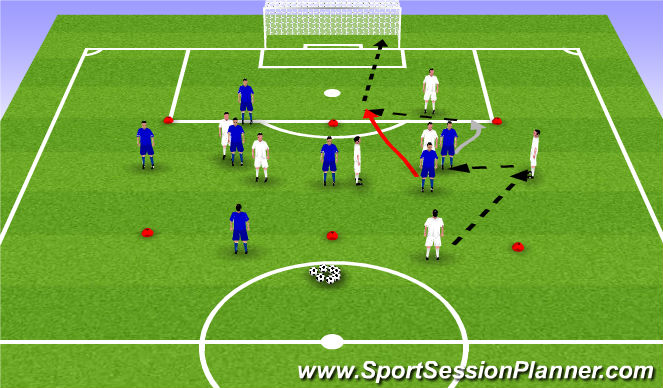 Football/Soccer Session Plan Drill (Colour): 5v2 counter to big goal