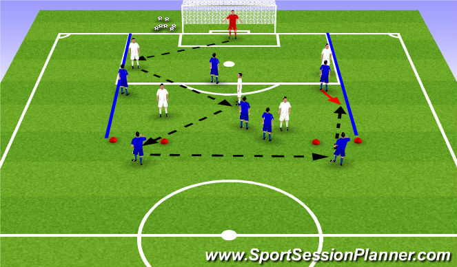 Football/Soccer Session Plan Drill (Colour): 5v5 with transitions