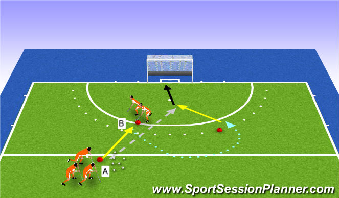 Hockey Session Plan Drill (Colour): crossing behind