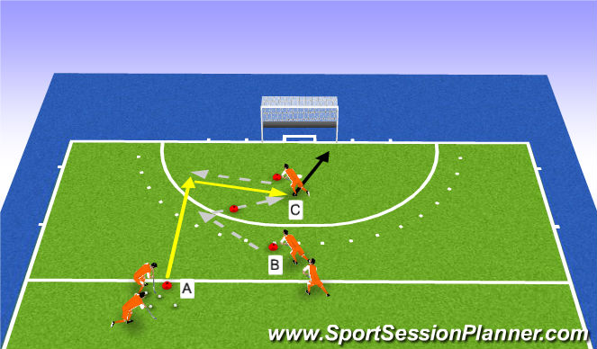 Hockey Session Plan Drill (Colour): repositioning